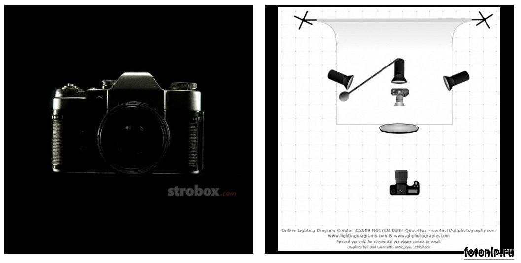 Схемы света для фотосессии в фотостудии - Фото №1027