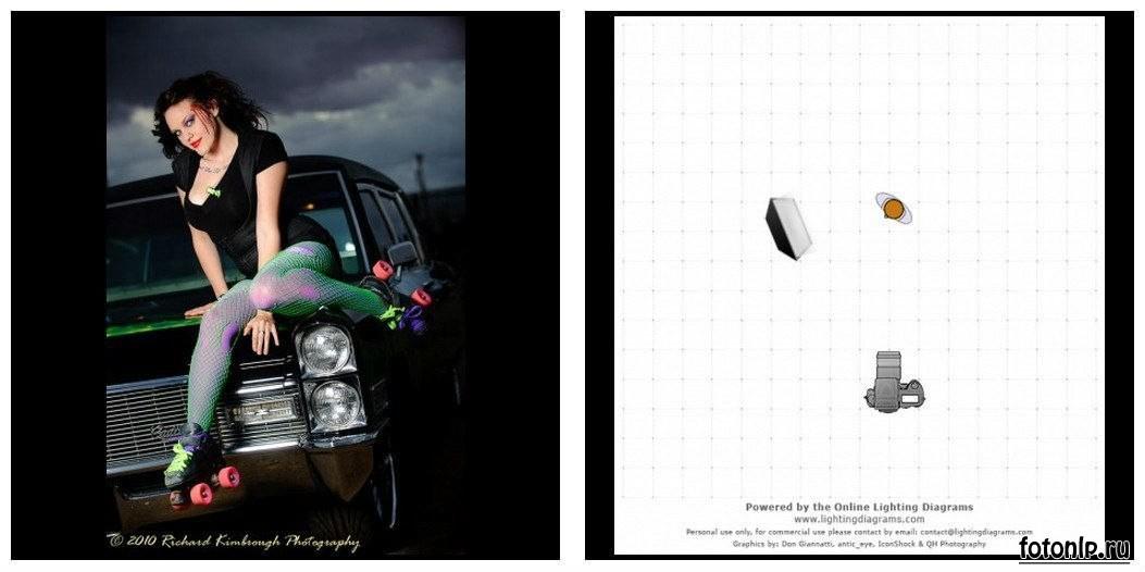 Схемы света для фотосессии в фотостудии - Фото №1125