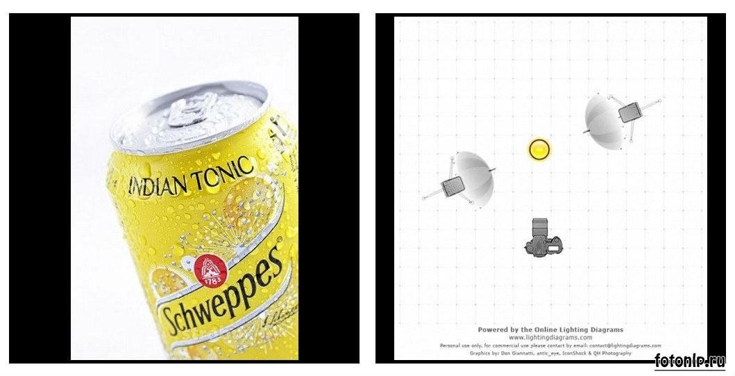 Схемы света для фотосессии в фотостудии - Фото №977