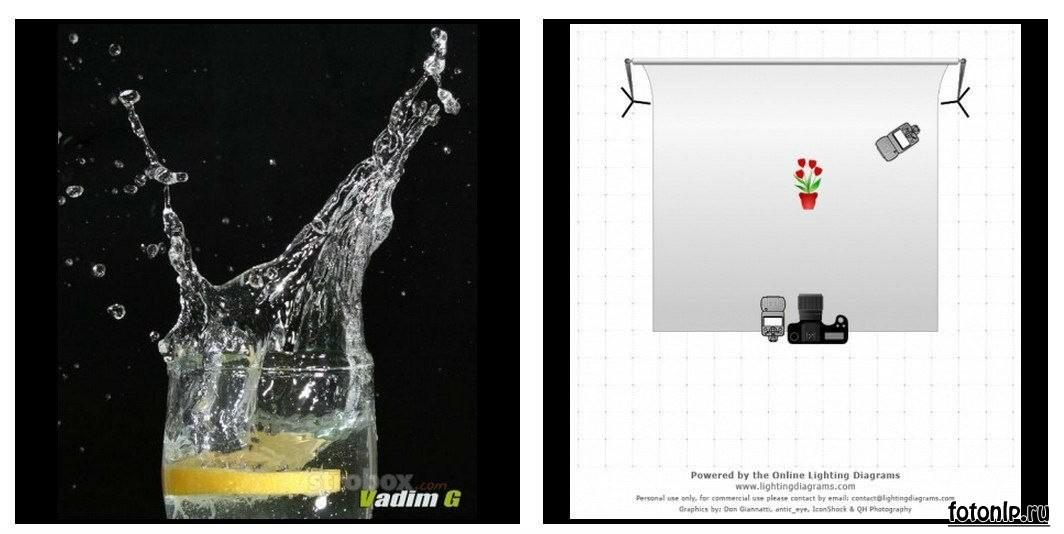 Схемы света для фотосессии в фотостудии - Фото №971