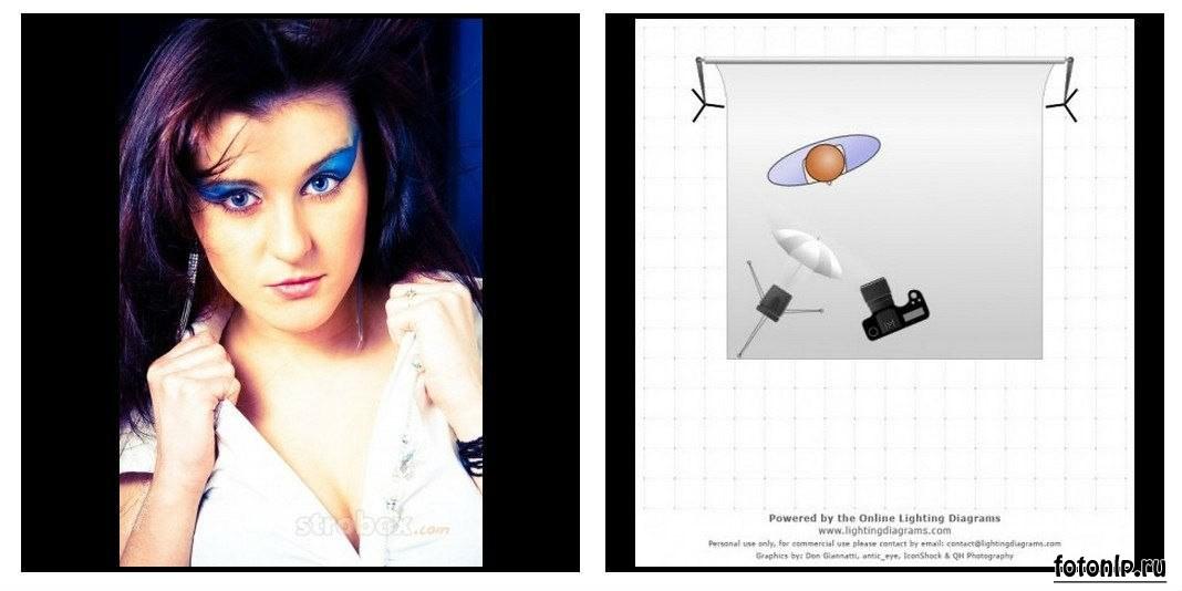 Схемы света для фотосессии в фотостудии - Фото №1057