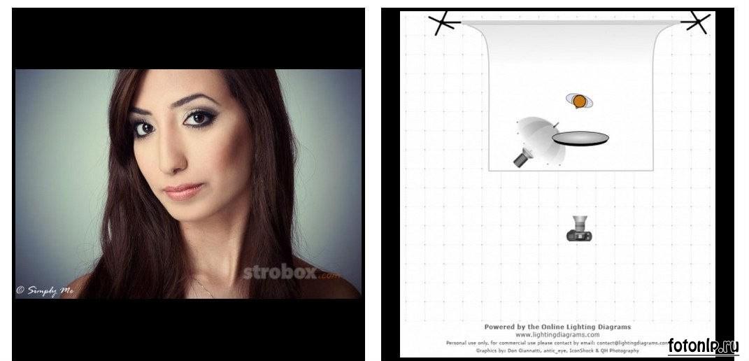 Схемы света для фотосессии в фотостудии - Фото №1126