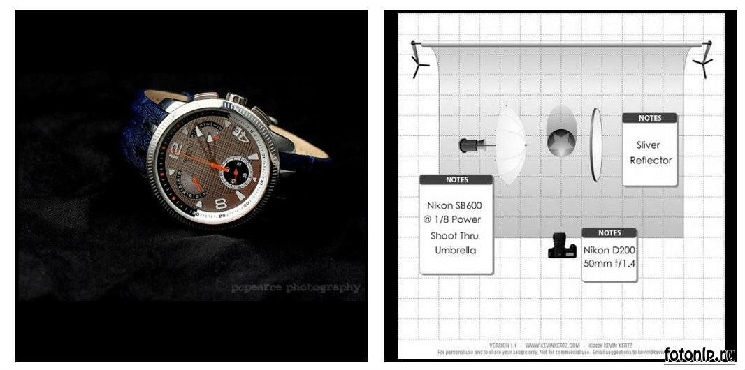 Схемы света для фотосессии в фотостудии - Фото №859
