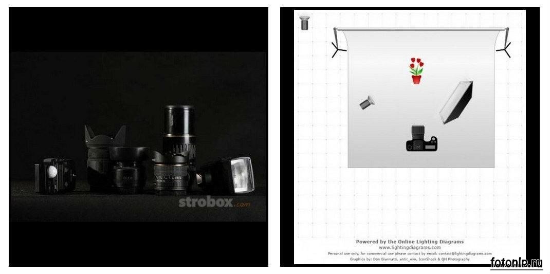 Схемы света для фотосессии в фотостудии - Фото №986