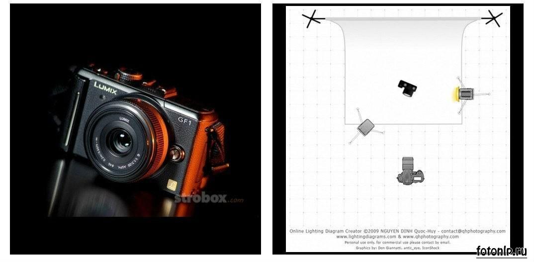 Схемы света для фотосессии в фотостудии - Фото №855