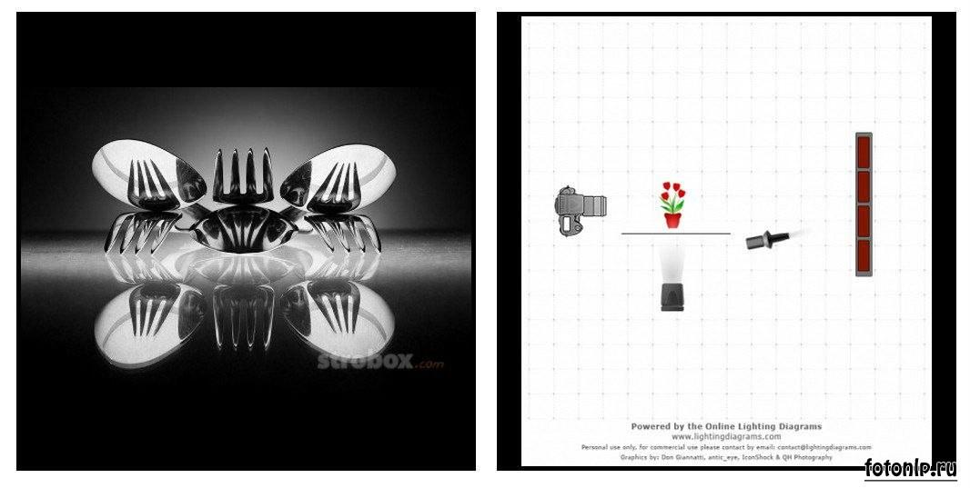 Схемы света для фотосессии в фотостудии - Фото №951