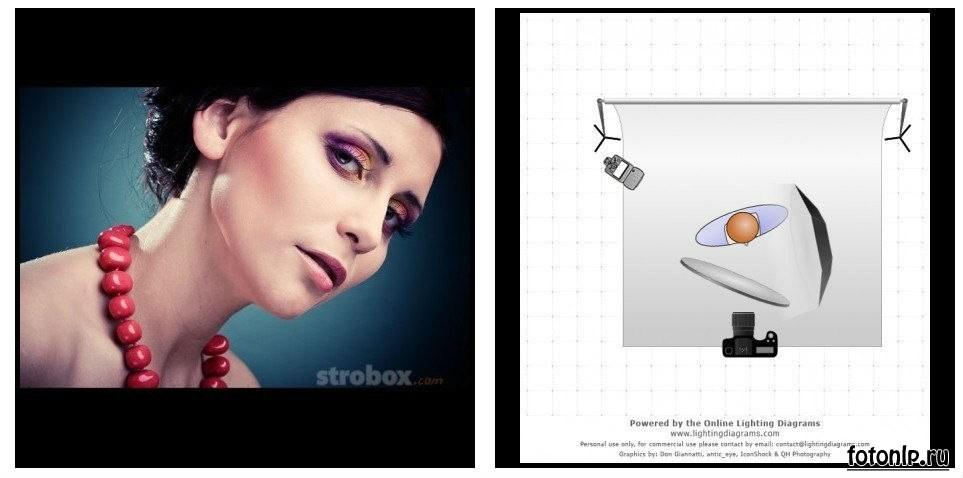 Схемы света для фотосессии в фотостудии - Фото №1109