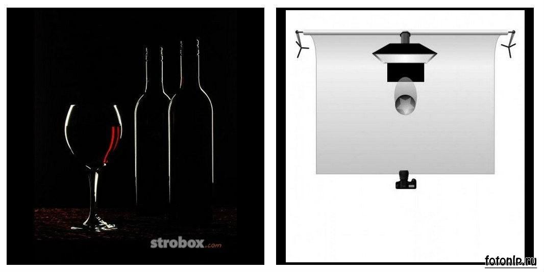 Схемы света для фотосессии в фотостудии - Фото №852