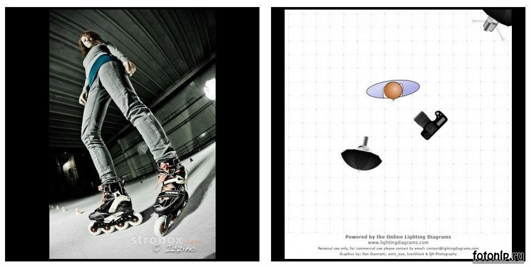 Схемы света для фотосессии в фотостудии - Фото №1112