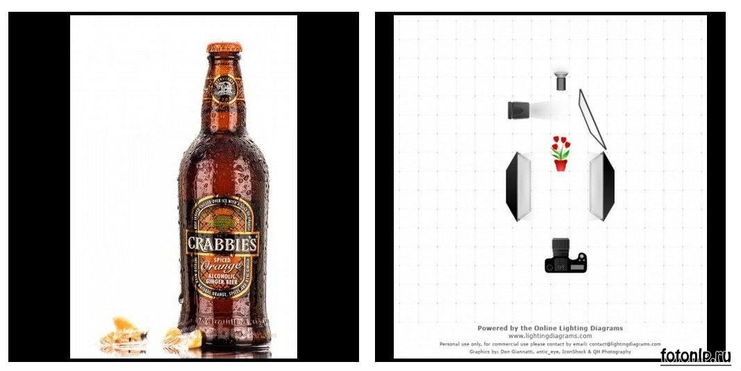 Схемы света для фотосессии в фотостудии - Фото №1016