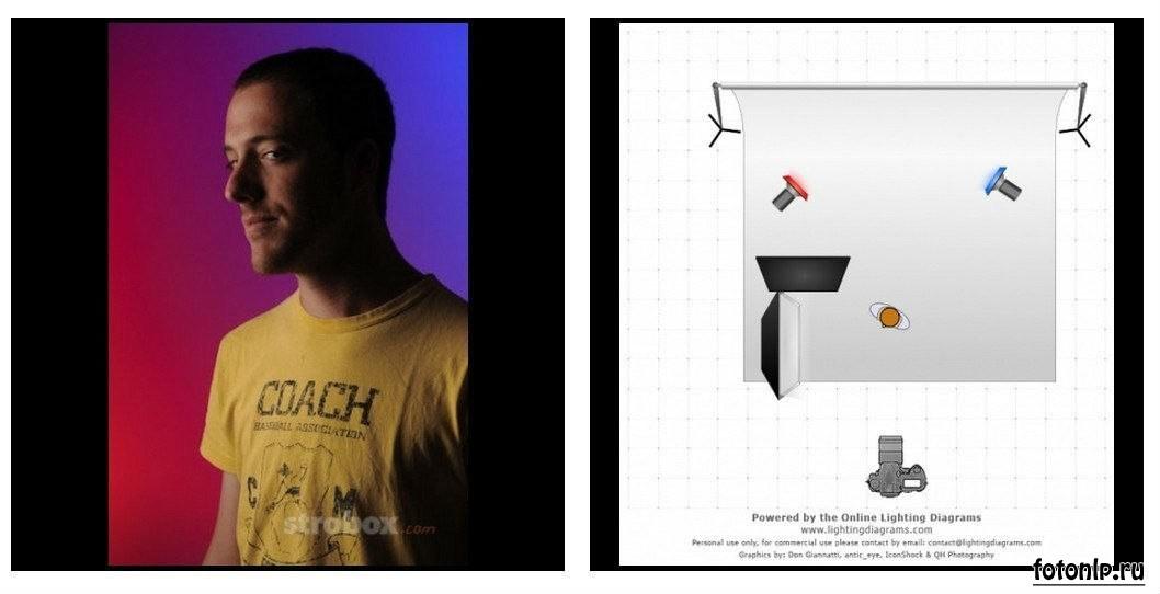 Схемы света для фотосессии в фотостудии - Фото №1092
