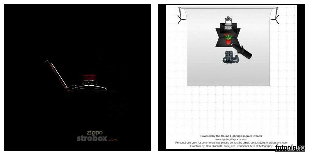 Схемы света для фотосессии в фотостудии - Фото №942