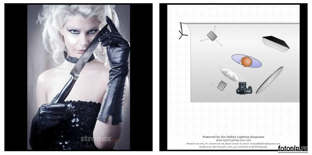 Схемы света для фотосессии в фотостудии - Фото №1106