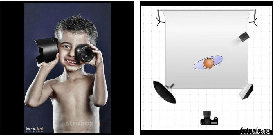 Схемы света для фотосессии в фотостудии - Фото №1110