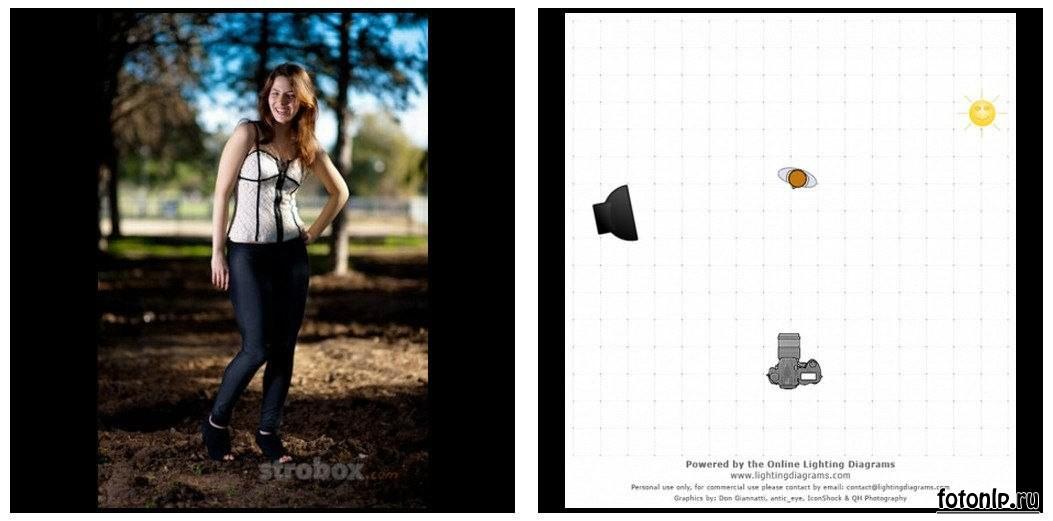 Схемы света для фотосессии в фотостудии - Фото №1076