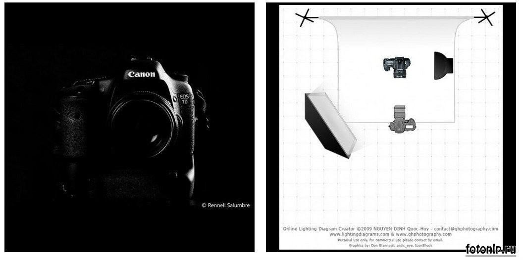 Схемы света для фотосессии в фотостудии - Фото №860