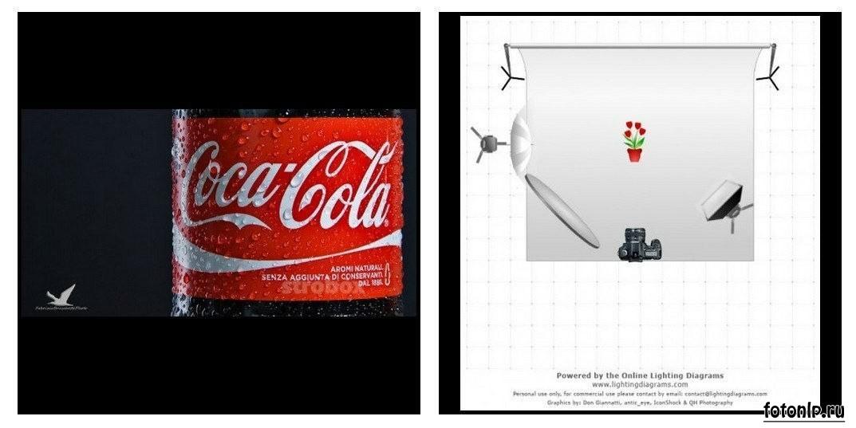 Схемы света для фотосессии в фотостудии - Фото №1018