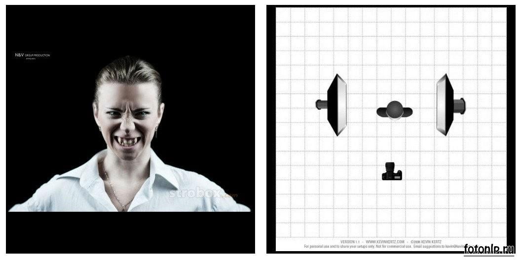Схемы света для фотосессии в фотостудии - Фото №1049