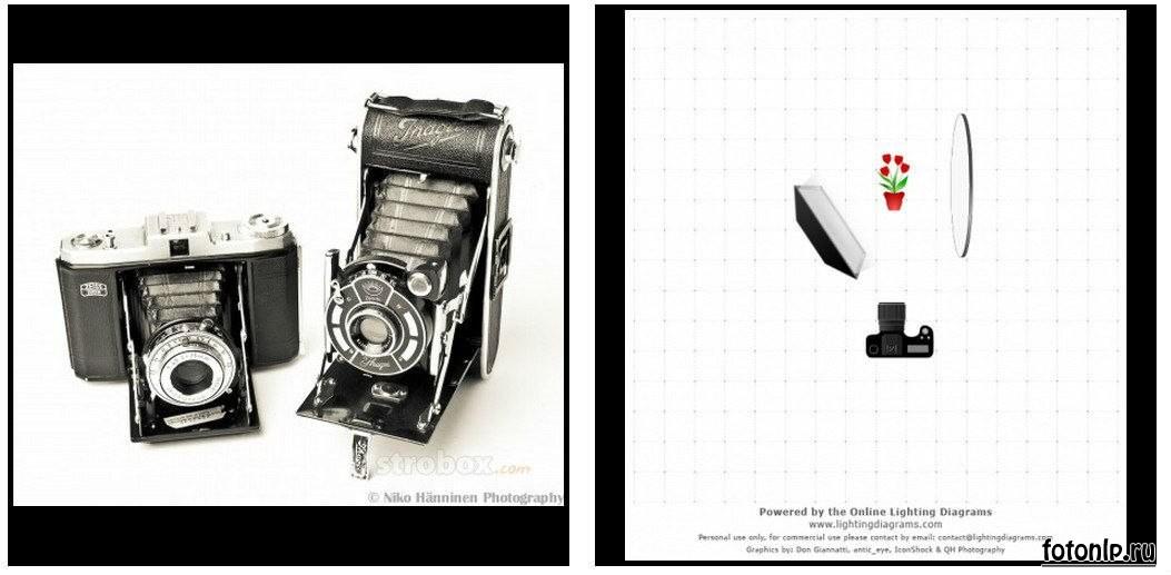 Схемы света для фотосессии в фотостудии - Фото №945