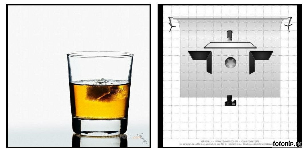 Схемы света для фотосессии в фотостудии - Фото №842